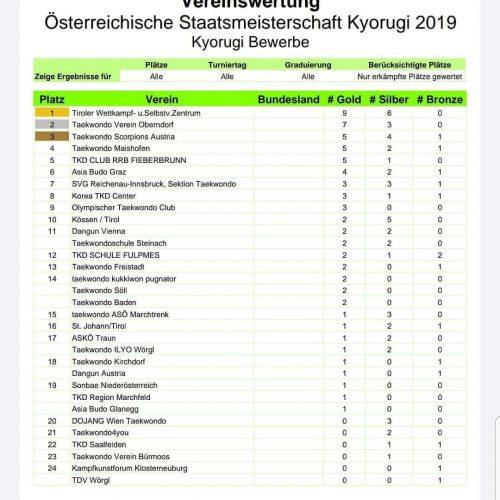 Staats 2019_1 (5)